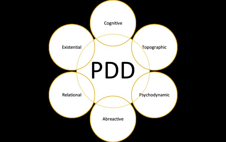 PDD eng